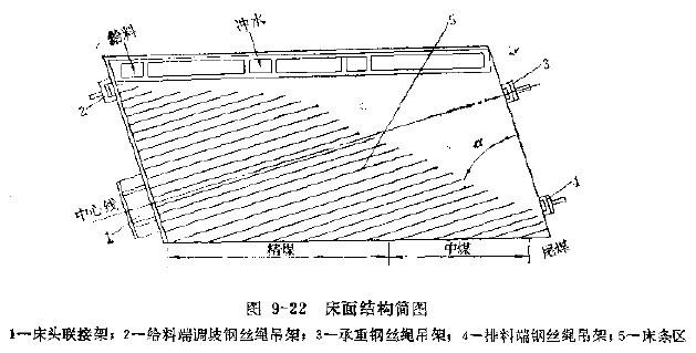 �D9-22 床面�Y����D