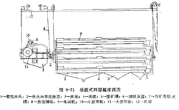�D9-21 ��焓剿��u床��D