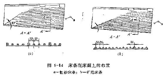 �D9-14 床�l在床面上的布置