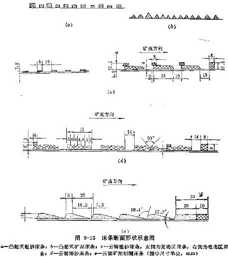 �D9-13床�l�嗝嫘�钍疽�D