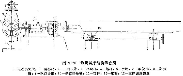 电路 电路图 电子 原理图 720_301