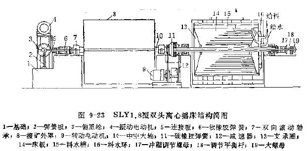�D9-23 sly1.8型�p�^�x心�u床�Y����D