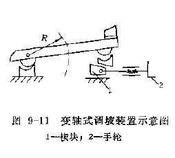 �D9-11 ��S式�{坡�b置示意�D