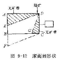 �D9-12床面的形��
